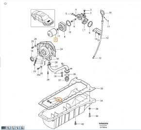 Original Ölfilter für Volvo 850 / S70 / V70 / S80 TDI/ 2.5D